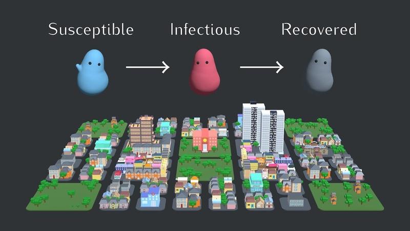 Epidemic Endemic and Eradication Simulations