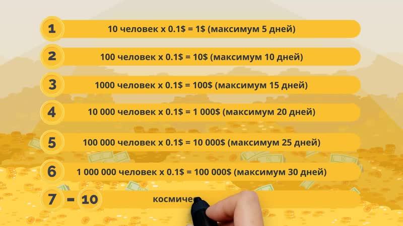 Как быстро заработать 100 Bitcoin без вложений на 10-ти уровневой партнерке