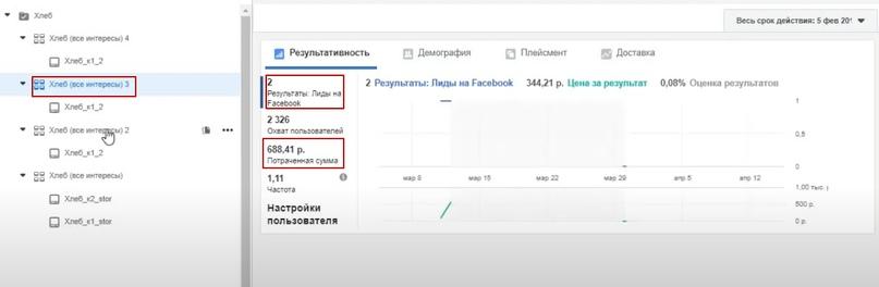 90 рублей лид из таргетированной рекламы для производства хлеба., изображение №22