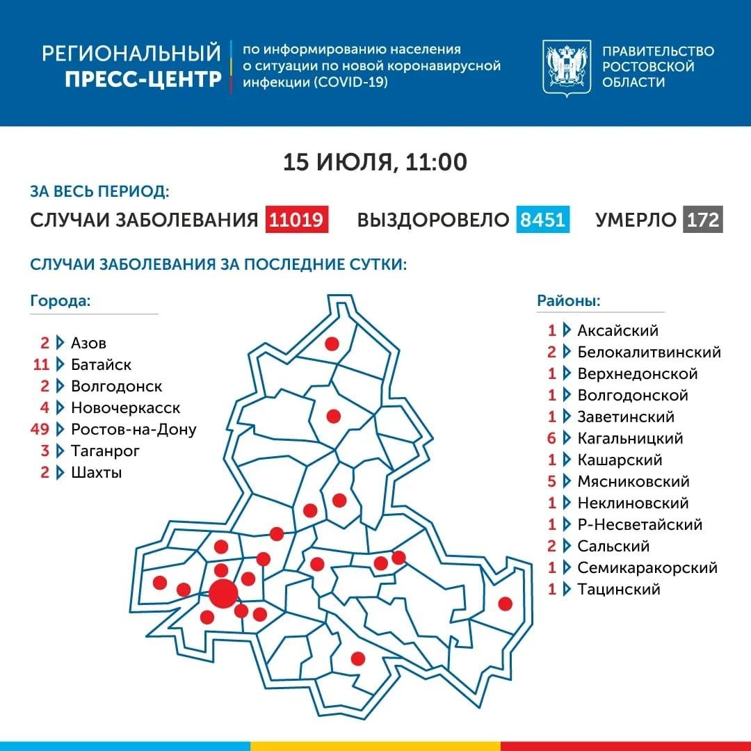 В Ростовской области число инфицированных COVID-19 превысило 11 тысяч