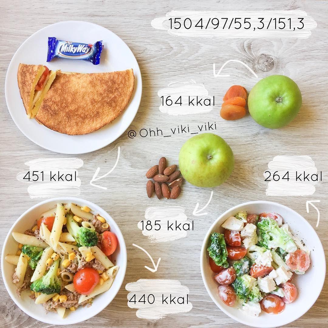 Рационы питания на каждый день