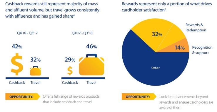 Visa или +800% за последние 10 лет, изображение №9