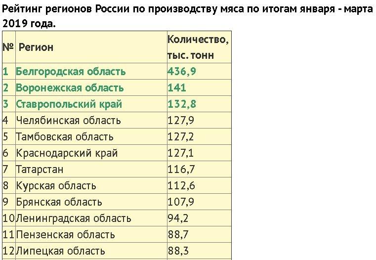 ГМО-премьер: правительство разрешило западным корпорациям травить россиян генно-модифицированной соей, изображение №4