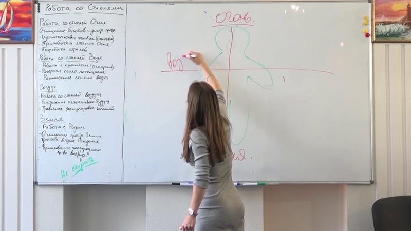 Виктор Пошетнёв 03 02 2020 Третье занятие в Школе самодиагностики за 40