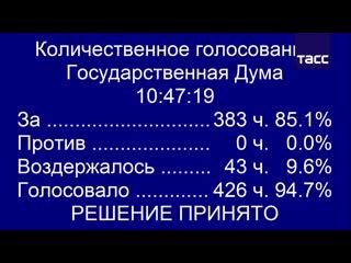 Госдума приняла закон о поправке к Конституции