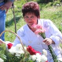Фотография профиля Надежды Задориной ВКонтакте