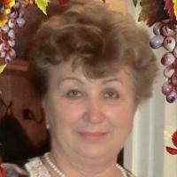 Фотография профиля Людмилы Пантюхиной ВКонтакте