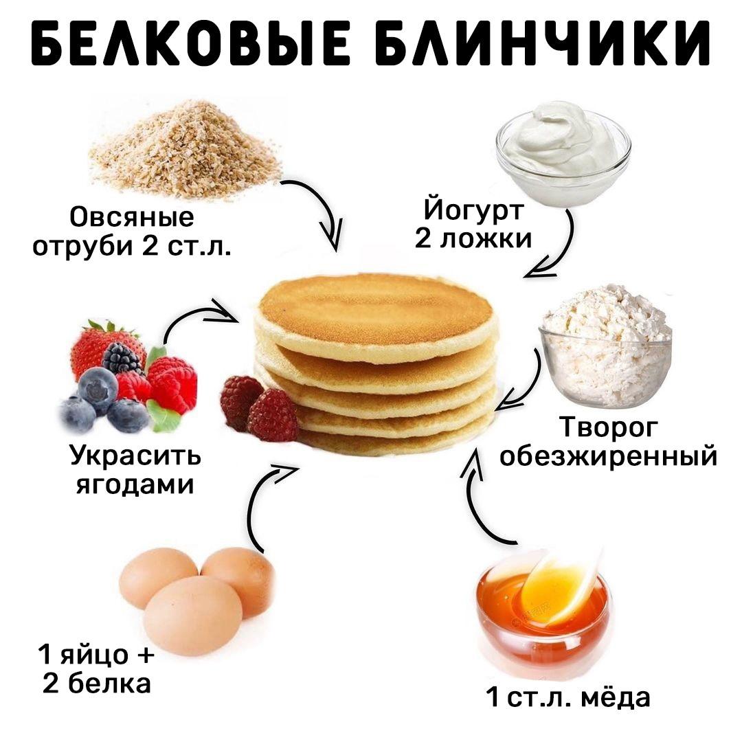 Готовим только полезную пищу