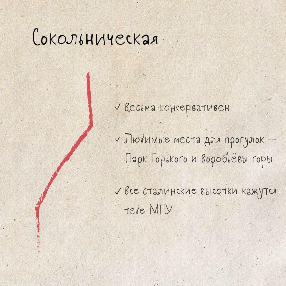 Вся наша жизнь — метро Москвы, и мы в нем — Каховская линия.