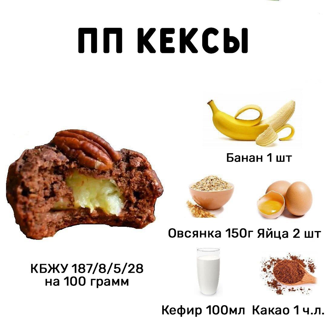 Шоколадно-банановые вкуснейшие пп кексики
