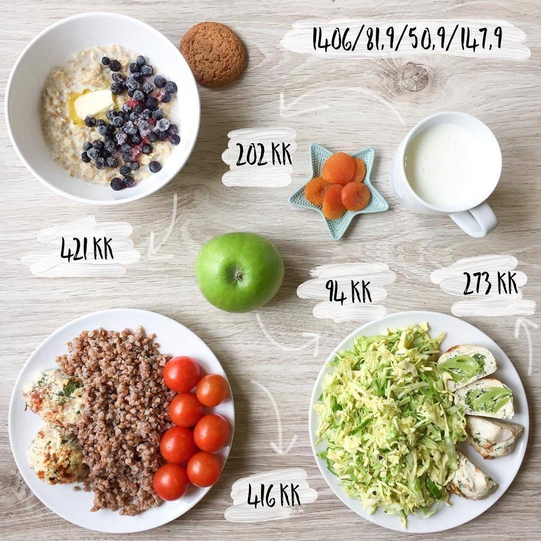 Рацион на 1400 калорий