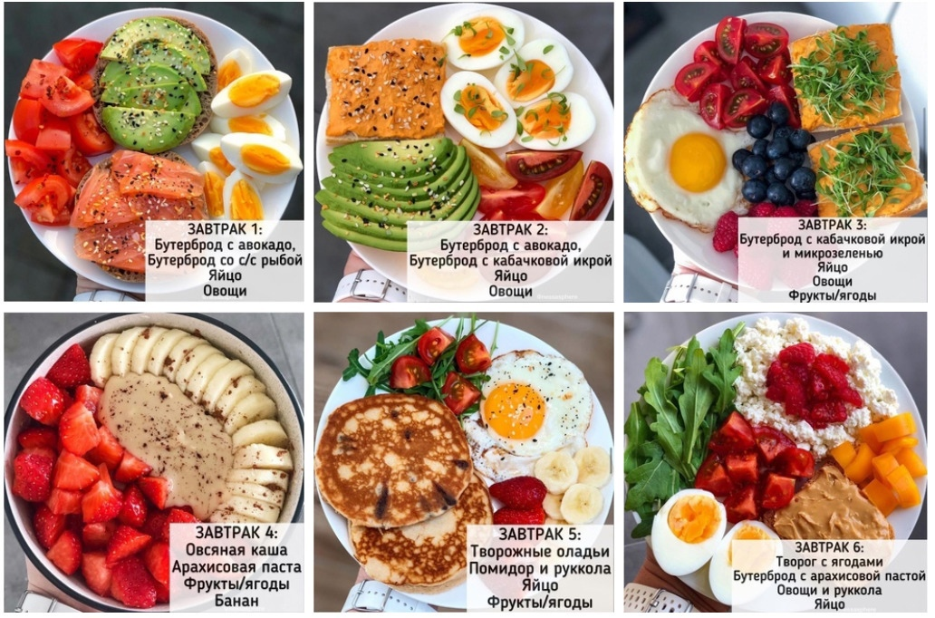Подборка обалденных завтраков для тебя