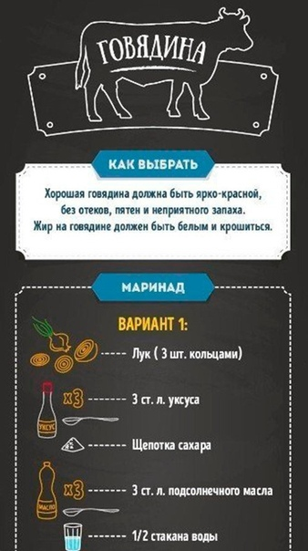 Лучшие маринады для мяса: топ-6 вариантов В копилку каждой...
